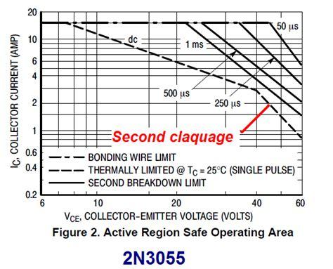 le transistor 2n3055 le transistor 2n3055 astuces pratiques