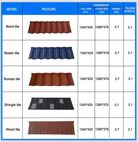 tile type span roofing cheap roofing materials modern house design types aluminum