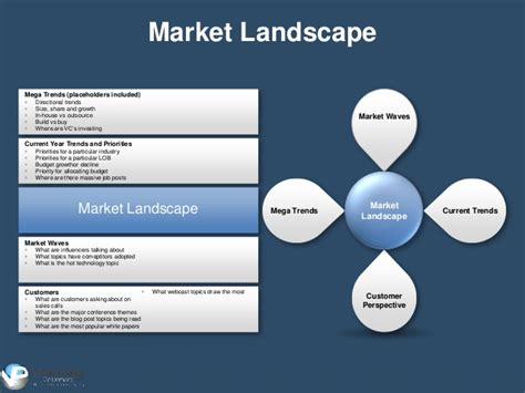 market sizing template messaging and positioning powerpoint template