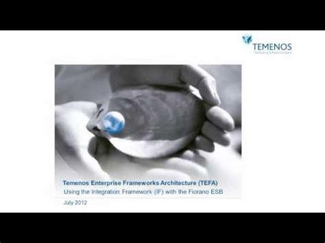 fiorano esb using temenos t24 integration framework tefa with the