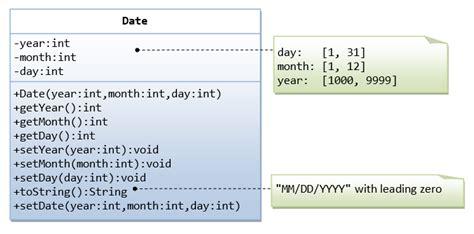 java date pattern month name oop basics java programming tutorial