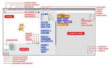 opening  scratch user interface dummies