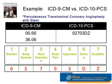 c section icd 9 code hfma 1 21 11 on 5010 and icd 10