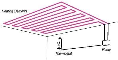 pannello radiante a soffitto pannelli radianti soffitto controsoffitti