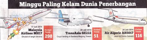 mh370 kabar terbaru mh370 kabar terbaru new style for 2016 2017