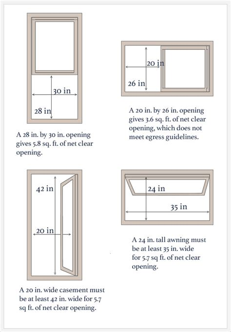 minimum window size for basement bedroom egress window egress window well basement window
