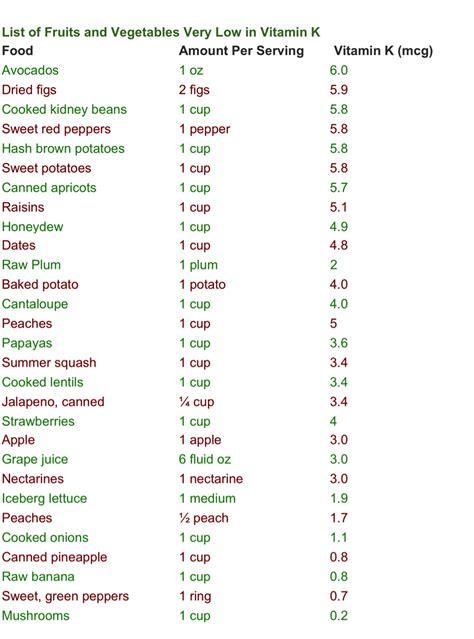 vegetables low in vitamin k vitamin k containing foods warfarin foodfash co