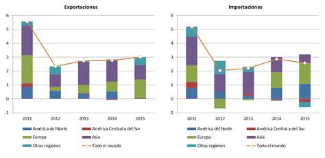 aumento salarial venezuela 2016 escala salarial 2016 venezuela newhairstylesformen2014 com