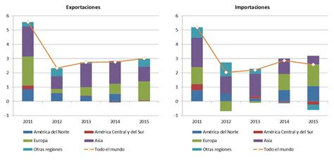 aumento atilra 2016 escala salarial 2016 venezuela newhairstylesformen2014 com