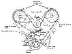 2007 Mitsubishi Galant Timing Belt Replacement 2001 Mitsubishi Galant Timing Belt Replacement The Belt Was