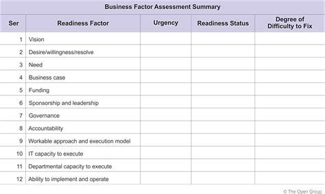 company assessment template business transformation readiness assessment