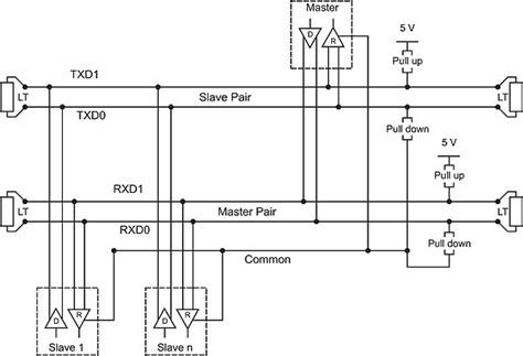 modbus termination resistor size automatedbuildings article introduction to modbus serial and modbus tcp