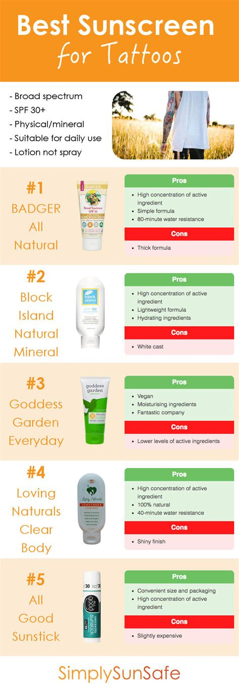 sunblock for tattoos best sunscreen for tattoos in 2018