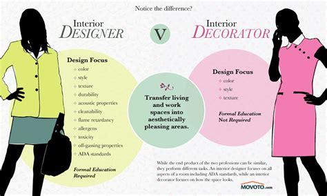 difference   interior designer