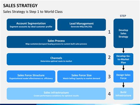 go to market plan template powerpoint - un mission, Modern powerpoint