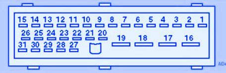 peugeot 306 2 0 hdi wiring diagram wiring diagram