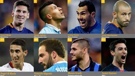 top 100 mejores jugadores del mundo 2015 2016 hay ocho argentinos entre los 100 mejores futbolistas de