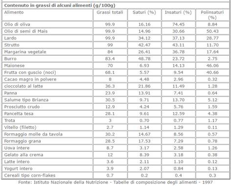 alimenti con piu proteine giovani sportivi a tavola sport e medicina