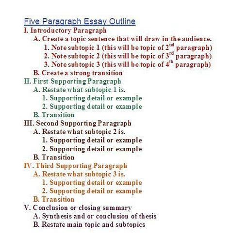 5 Paragraph Essay Format by Earlier Yesterday I Was Talking To Bobpursely Writeacher Ms Sue And More