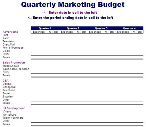 quarterly marketing budget template printable templates