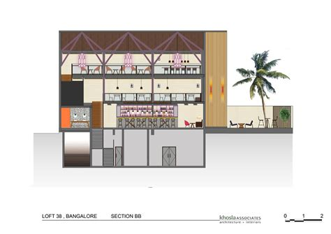 Section 52 Planning by Gallery Of Loft 38 Khosla Associates 21