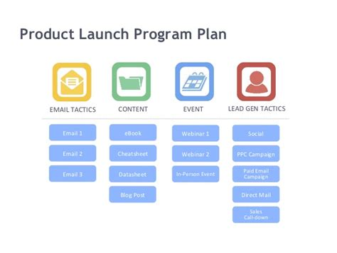 product launch template my by burnaby