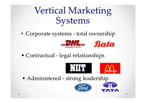 Vertical Marketing System Mba by Sales Distribution