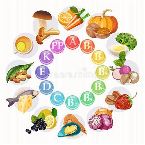 elenco vitamine alimenti vector l illustrazione dei gruppi della vitamina a colori