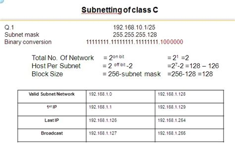 subnetting tutorial class a free training of ccna and mcse lecture 6 b subnetting