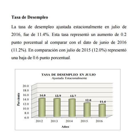 tasa de desempleo en puerto rico graficas estad 237 sticas reflejan aumento en el desempleo en la isla