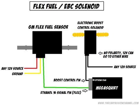 itasca fuse box wiring diagrams wiring diagram schemes