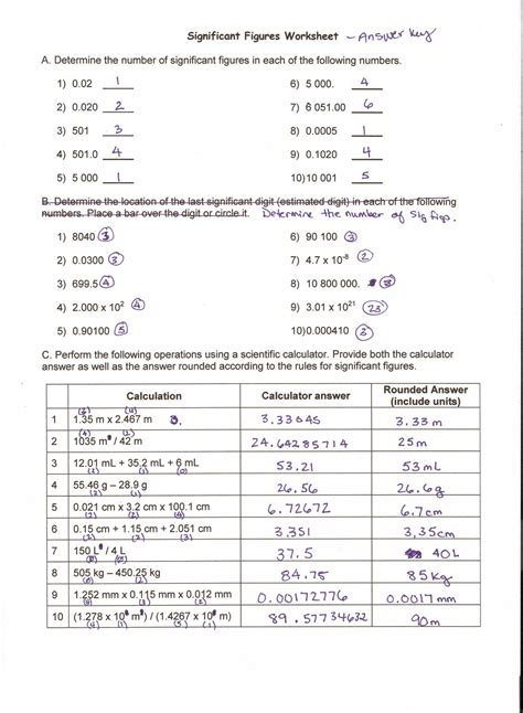 Sig Fig Practice Worksheet by Pin Mass Assignment Sheet Pdf On