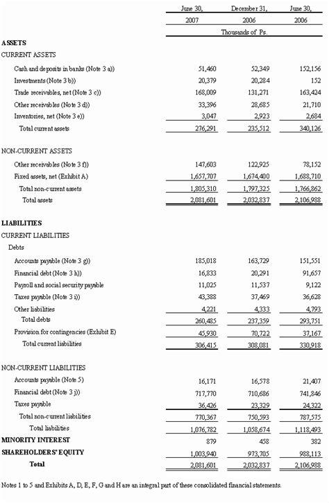 Interim Balance Sheet Template interim balance sheet template pacq co
