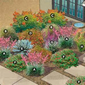 Hummingbird House Plans create a garden for pollinators 4 regional plans