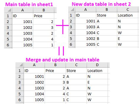 merge two tables in r sql query combine two tables horizontally brokeasshome com