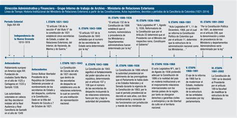 penciones de ecuador penciones de ecuador newhairstylesformen2014 com