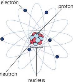 An Electron And A Proton Aquua Alchemy Then Now