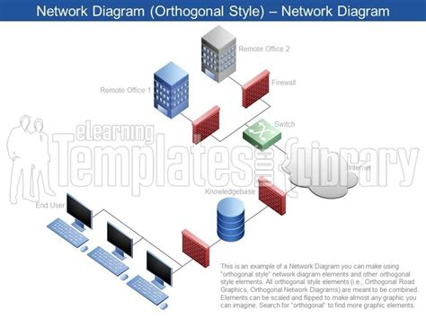 network diagram ppt template periodic diagrams science