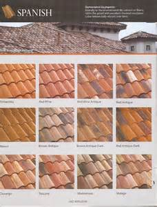 Roof Tile Colors No Title