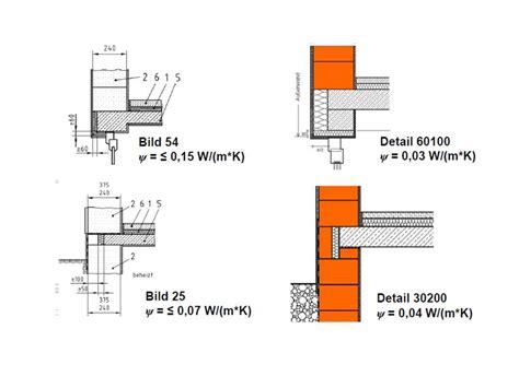 Was Kostet Es Ein Haus Zu Bauen 4108 by Ingenieurb 252 Ro Konz Energieberatung Bauplanung Thermografie