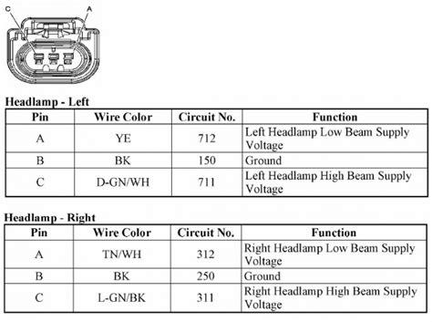hhr wiring diagram wiring diagram and schematics
