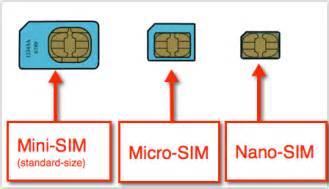 google nexus 6 sim card type solverbase com