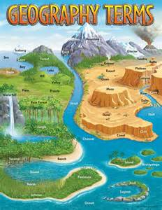 Definition Of Landscape In Geography Geographic Features