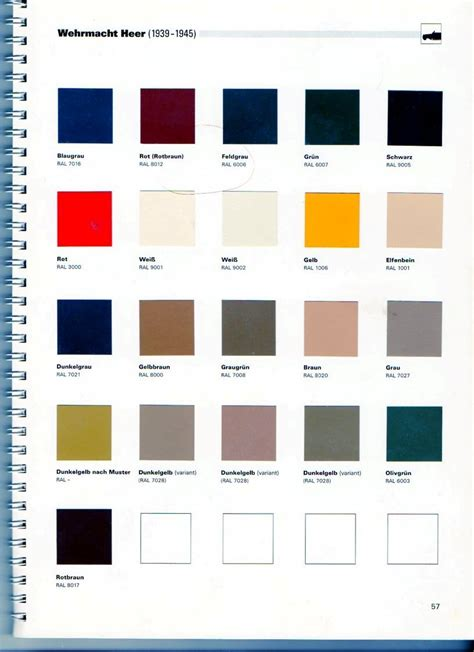 ral color code related keywords ral color code