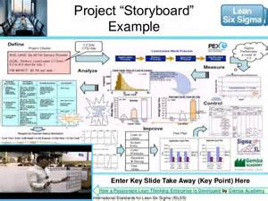 lean six sigma executive overview case study templates