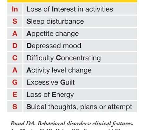 how to get a therapy for depression should eps start depression treatment in the ed