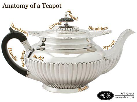 A Pot Of Tea teapot anatomy teapot parts