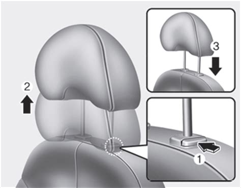 Kia Optima Headrest Seat Knowing Your Vehicle Kia Owners Manual Kia