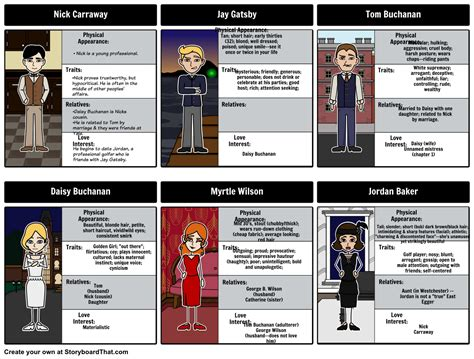gatsby s house description the great gatsby character descriptions storyboard