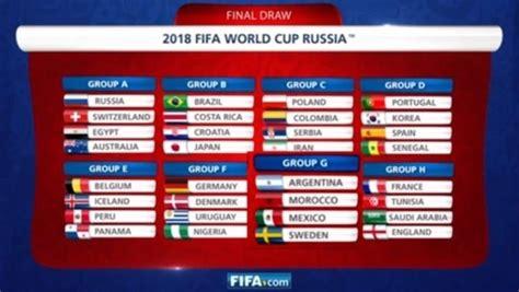 grupo argentina mundial 2018 en un simulacro de la fifa a argentina le toc 243 este grupo